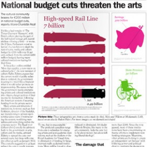 Budget Cuts Threaten the Arts